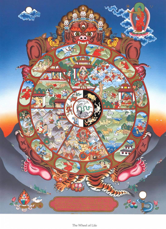 Схема колеса сансары